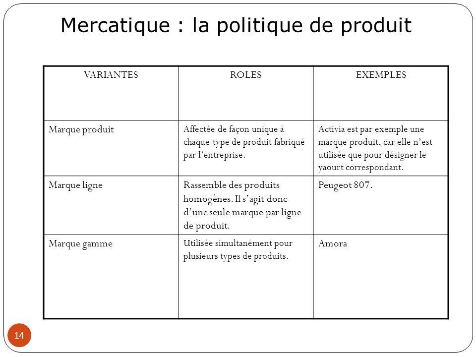Mercatique : la politique de produit 14 VARIANTESROLESEXEMPLES Marque produit Affectée de façon unique à chaque type de produit fabriqué par lentrepri