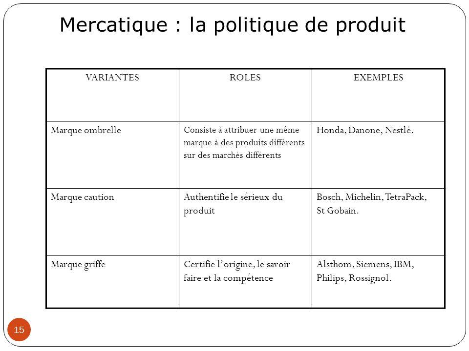 Mercatique : la politique de produit 15 VARIANTESROLESEXEMPLES Marque ombrelle Consiste à attribuer une même marque à des produits différents sur des