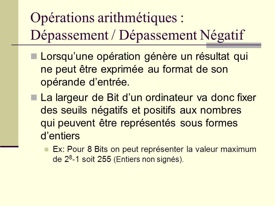 Opérations arithmétiques : Dépassement / Dépassement Négatif Lorsquune opération génère un résultat qui ne peut être exprimée au format de son opérand