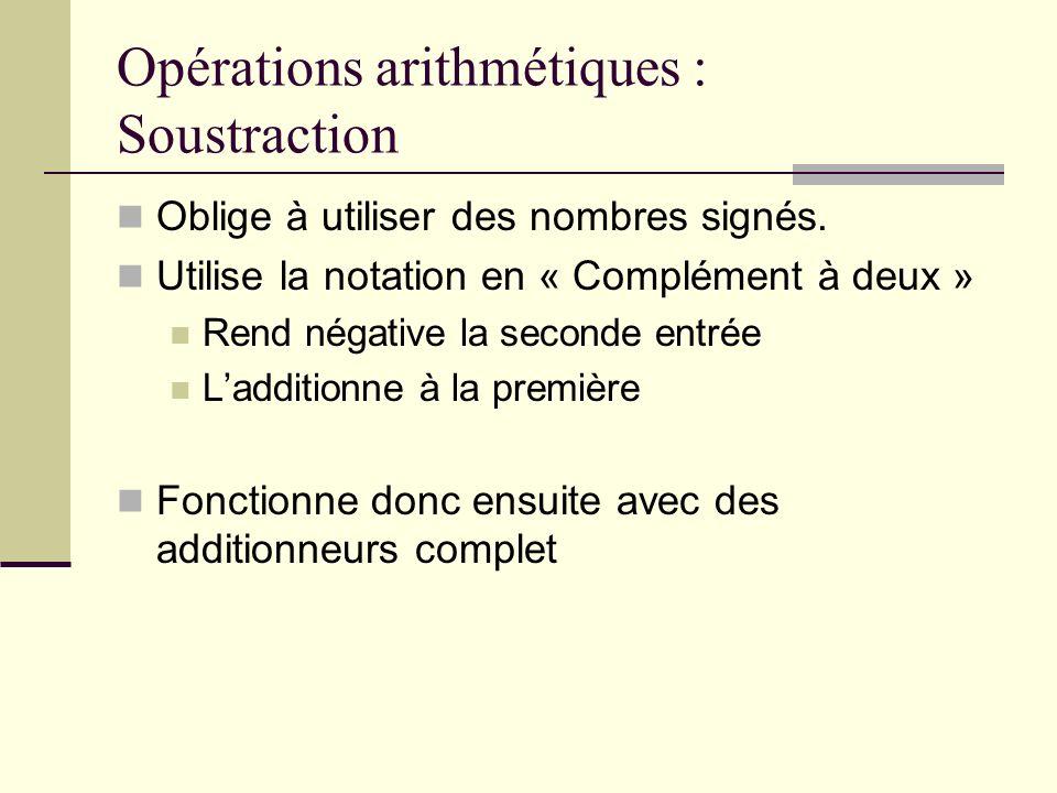Opérations arithmétiques : Soustraction Oblige à utiliser des nombres signés. Utilise la notation en « Complément à deux » Rend négative la seconde en