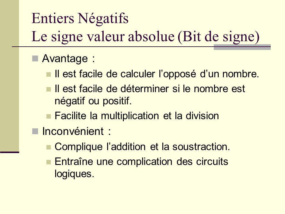 Entiers Négatifs Le signe valeur absolue (Bit de signe) Avantage : Il est facile de calculer lopposé dun nombre. Il est facile de déterminer si le nom