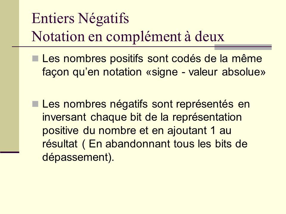 Entiers Négatifs Notation en complément à deux Les nombres positifs sont codés de la même façon quen notation «signe - valeur absolue» Les nombres nég