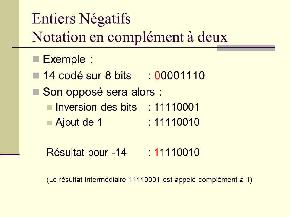 Entiers Négatifs Notation en complément à deux Exemple : 14 codé sur 8 bits : 00001110 Son opposé sera alors : Inversion des bits : 11110001 Ajout de