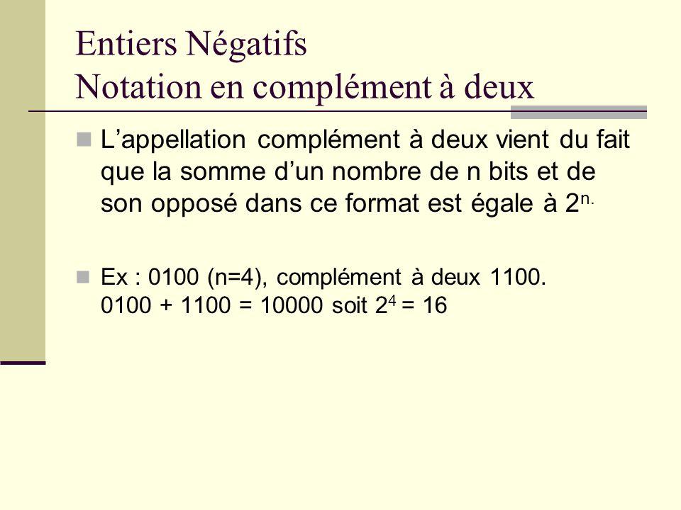 Entiers Négatifs Notation en complément à deux Lappellation complément à deux vient du fait que la somme dun nombre de n bits et de son opposé dans ce