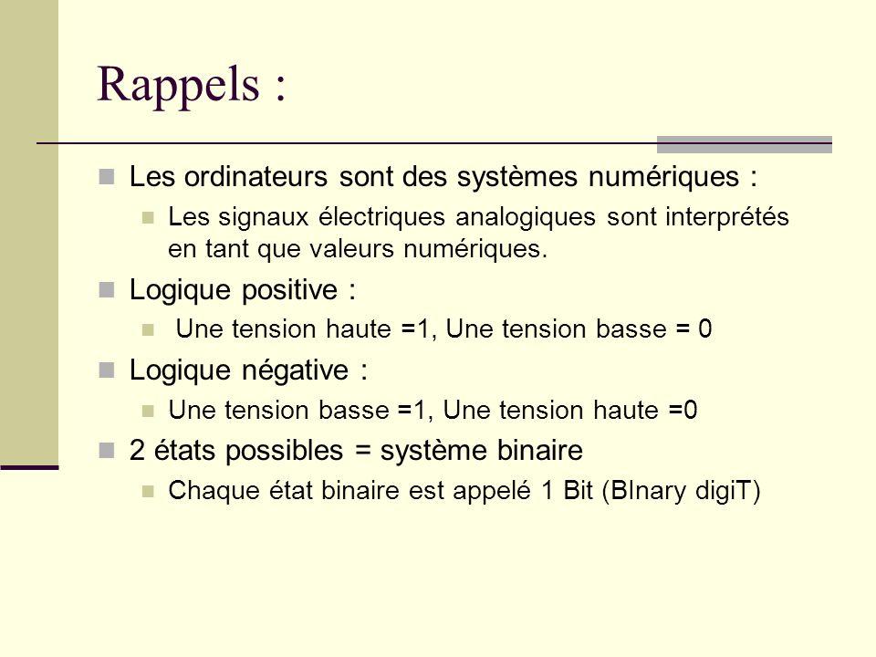 Rappels : Les ordinateurs sont des systèmes numériques : Les signaux électriques analogiques sont interprétés en tant que valeurs numériques. Logique
