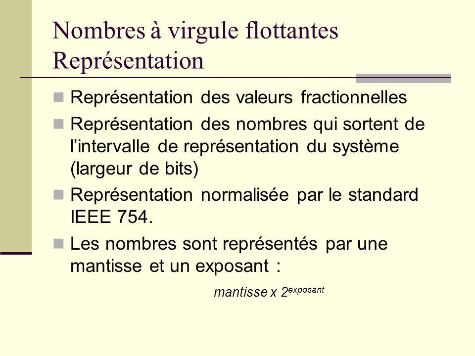 Nombres à virgule flottantes Représentation Représentation des valeurs fractionnelles Représentation des nombres qui sortent de lintervalle de représe