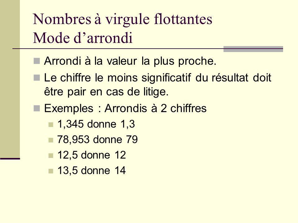 Nombres à virgule flottantes Mode darrondi Arrondi à la valeur la plus proche. Le chiffre le moins significatif du résultat doit être pair en cas de l