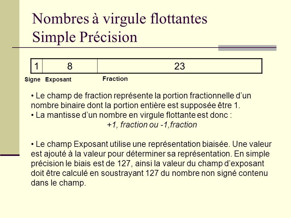 Nombres à virgule flottantes Simple Précision 1823 SigneExposant Fraction Le champ de fraction représente la portion fractionnelle dun nombre binaire
