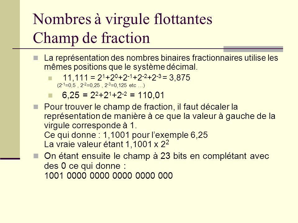 Nombres à virgule flottantes Champ de fraction La représentation des nombres binaires fractionnaires utilise les mêmes positions que le système décima
