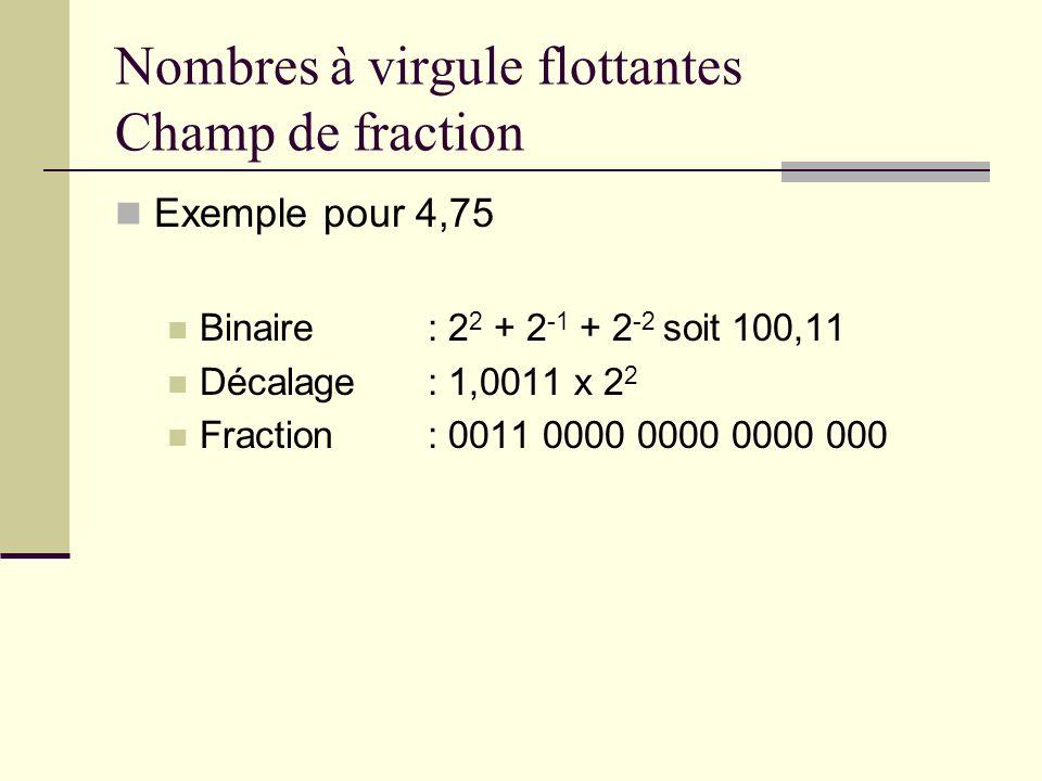 Nombres à virgule flottantes Champ de fraction Exemple pour 4,75 Binaire : 2 2 + 2 -1 + 2 -2 soit 100,11 Décalage: 1,0011 x 2 2 Fraction: 0011 0000 00
