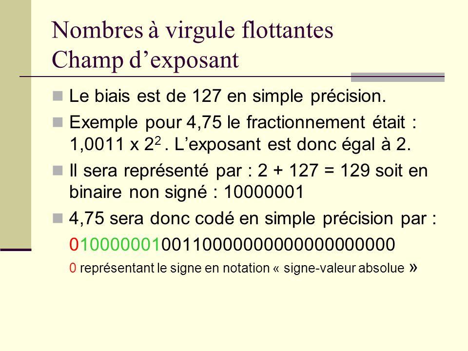 Nombres à virgule flottantes Champ dexposant Le biais est de 127 en simple précision. Exemple pour 4,75 le fractionnement était : 1,0011 x 2 2. Lexpos