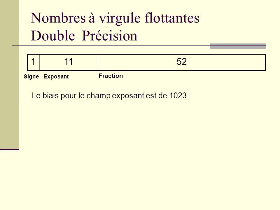 Nombres à virgule flottantes Double Précision 11152 SigneExposant Fraction Le biais pour le champ exposant est de 1023