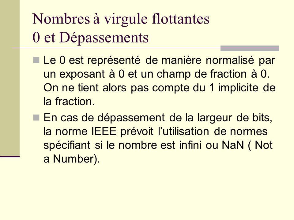 Nombres à virgule flottantes 0 et Dépassements Le 0 est représenté de manière normalisé par un exposant à 0 et un champ de fraction à 0. On ne tient a