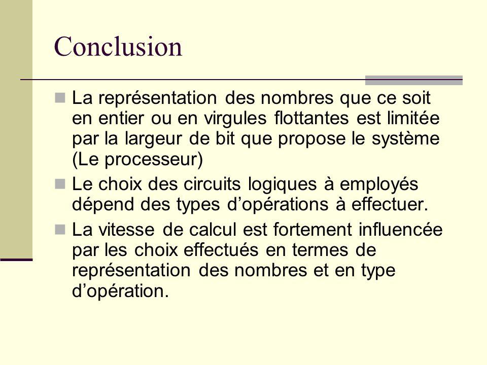 Conclusion La représentation des nombres que ce soit en entier ou en virgules flottantes est limitée par la largeur de bit que propose le système (Le