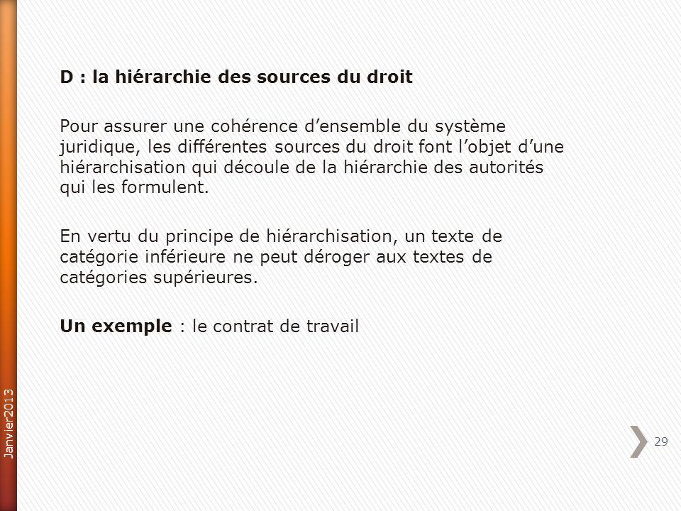D : la hiérarchie des sources du droit Pour assurer une cohérence densemble du système juridique, les différentes sources du droit font lobjet dune hiérarchisation qui découle de la hiérarchie des autorités qui les formulent.