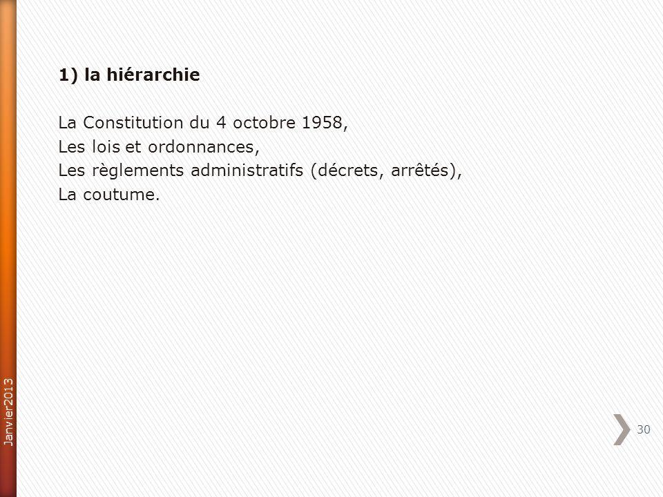 1) la hiérarchie La Constitution du 4 octobre 1958, Les lois et ordonnances, Les règlements administratifs (décrets, arrêtés), La coutume. 30 Janvier2