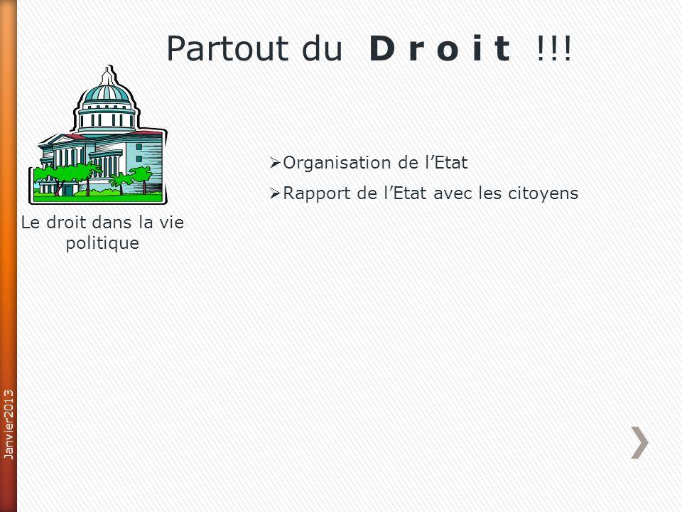 Le droit dans la vie politique Organisation de lEtat Rapport de lEtat avec les citoyens Janvier2013 Partout du D r o i t !!!