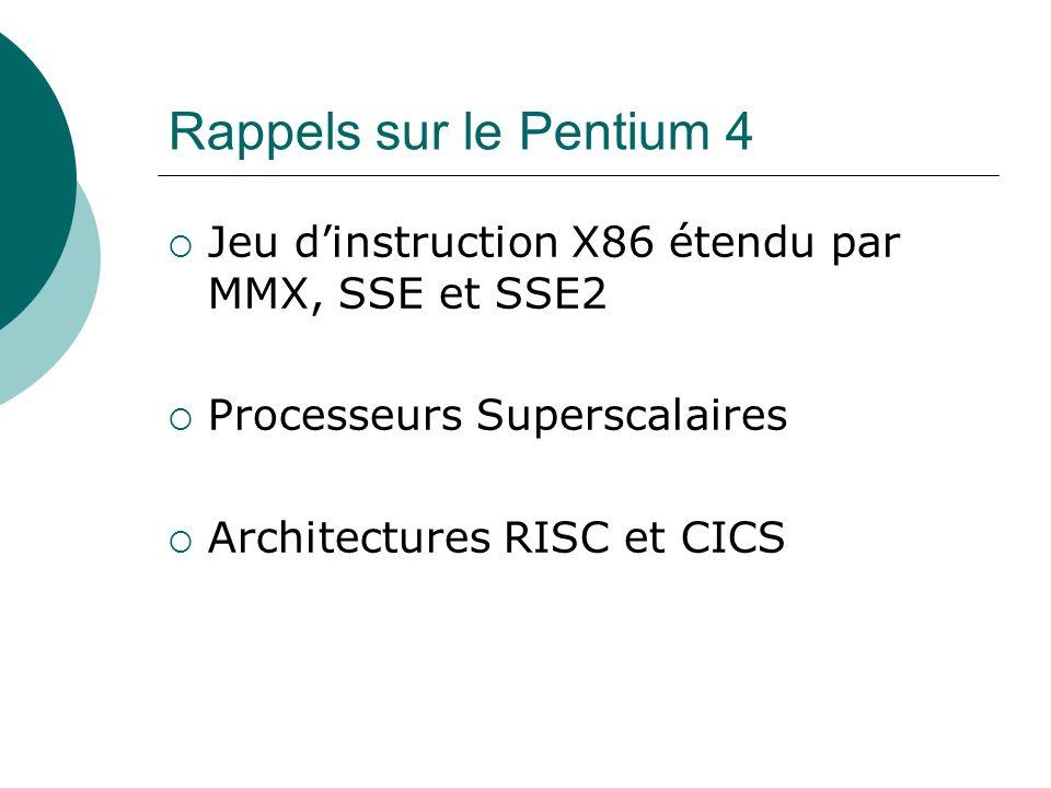 Rappels sur le Pentium 4 Jeu dinstruction X86 étendu par MMX, SSE et SSE2 Processeurs Superscalaires Architectures RISC et CICS