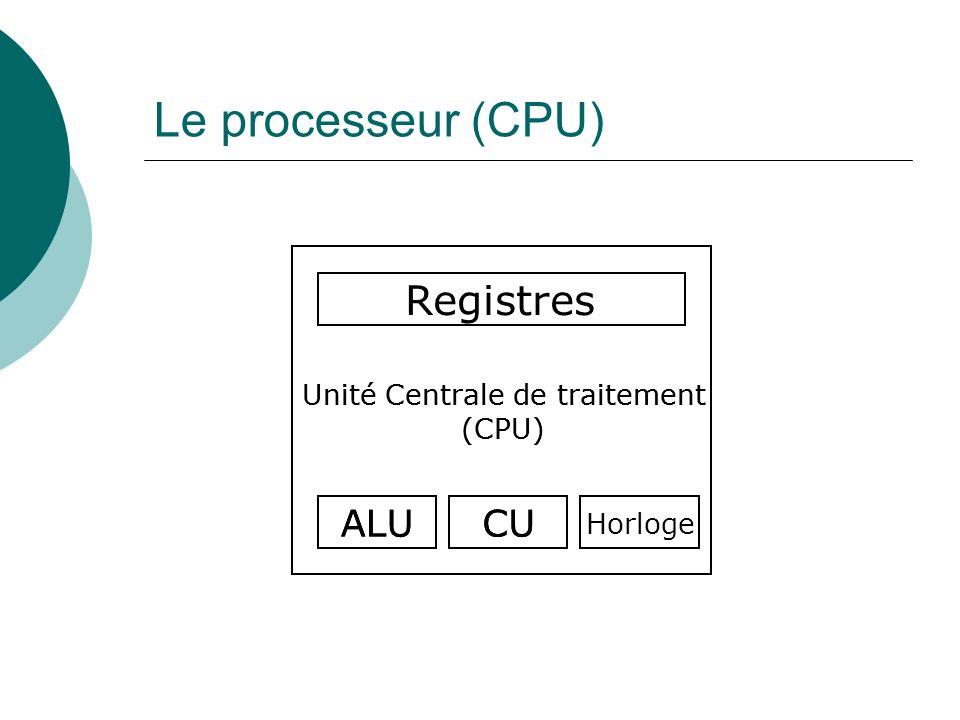 Sa fréquence est exprimée en Mhz (Millions doscillation par seconde) Chaque instruction du processeur nécessite au moins un cycle dhorloge.