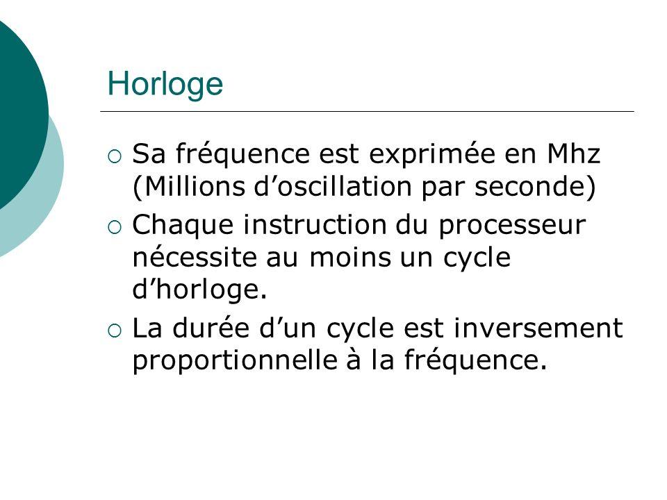 Sa fréquence est exprimée en Mhz (Millions doscillation par seconde) Chaque instruction du processeur nécessite au moins un cycle dhorloge. La durée d