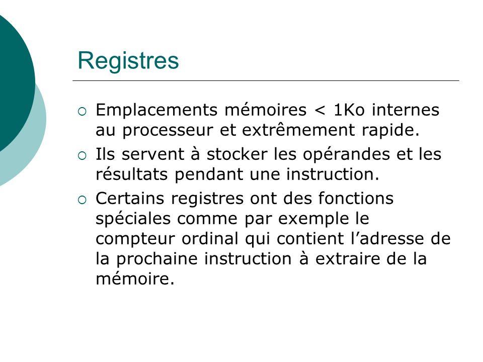 Registres Emplacements mémoires < 1Ko internes au processeur et extrêmement rapide. Ils servent à stocker les opérandes et les résultats pendant une i