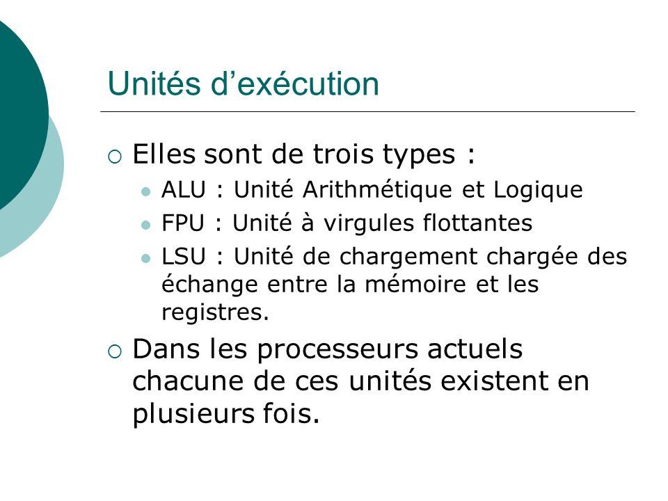 Unités dexécution Elles sont de trois types : ALU : Unité Arithmétique et Logique FPU : Unité à virgules flottantes LSU : Unité de chargement chargée