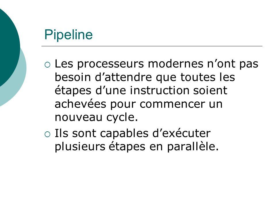 Pipeline Les processeurs modernes nont pas besoin dattendre que toutes les étapes dune instruction soient achevées pour commencer un nouveau cycle. Il
