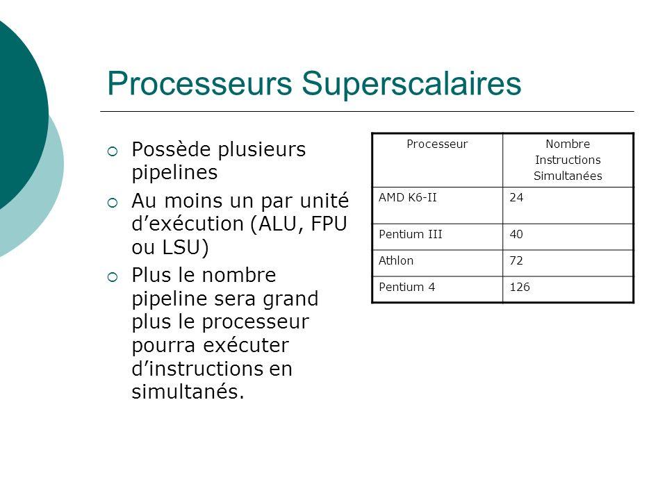 Processeurs Superscalaires Possède plusieurs pipelines Au moins un par unité dexécution (ALU, FPU ou LSU) Plus le nombre pipeline sera grand plus le p
