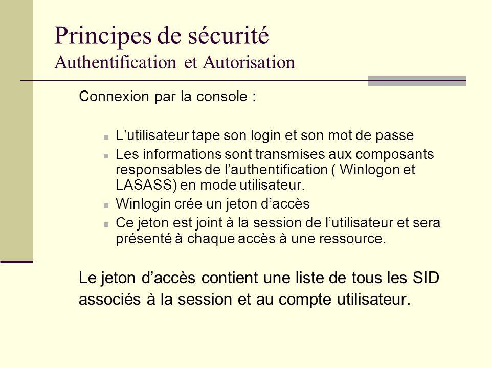 Principes de sécurité Authentification et Autorisation Connexion par la console : Lutilisateur tape son login et son mot de passe Les informations son