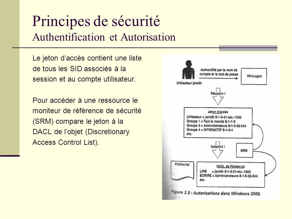 Principes de sécurité Authentification et Autorisation Le jeton daccès contient une liste de tous les SID associés à la session et au compte utilisate