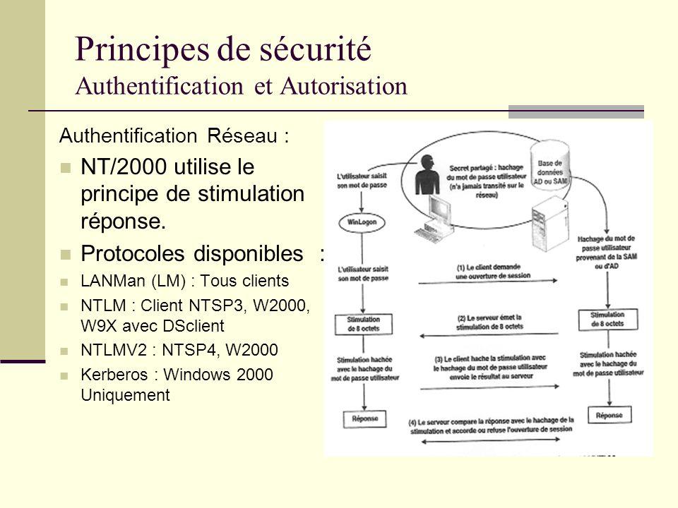 Principes de sécurité Authentification et Autorisation Authentification Réseau : NT/2000 utilise le principe de stimulation réponse. Protocoles dispon