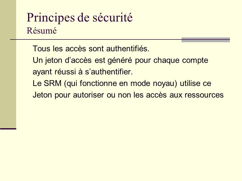 Principes de sécurité Résumé Tous les accès sont authentifiés. Un jeton daccès est généré pour chaque compte ayant réussi à sauthentifier. Le SRM (qui