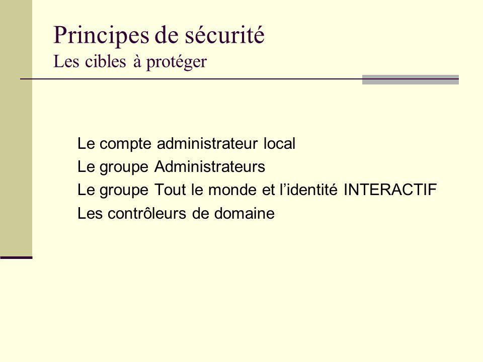 Principes de sécurité Les cibles à protéger Le compte administrateur local Le groupe Administrateurs Le groupe Tout le monde et lidentité INTERACTIF L
