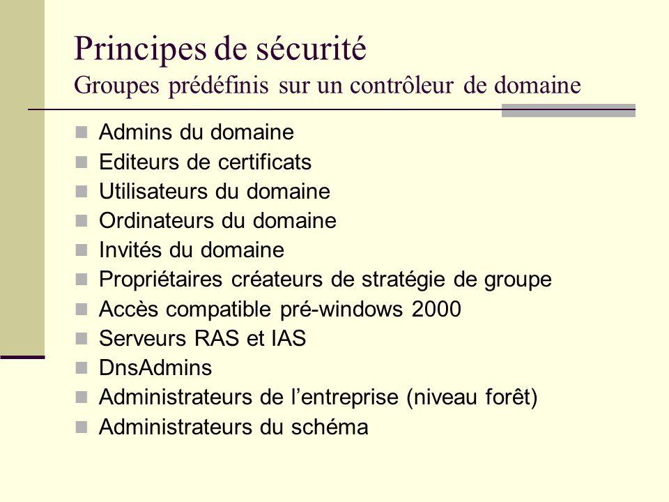 Principes de sécurité Groupes prédéfinis sur un contrôleur de domaine Admins du domaine Editeurs de certificats Utilisateurs du domaine Ordinateurs du