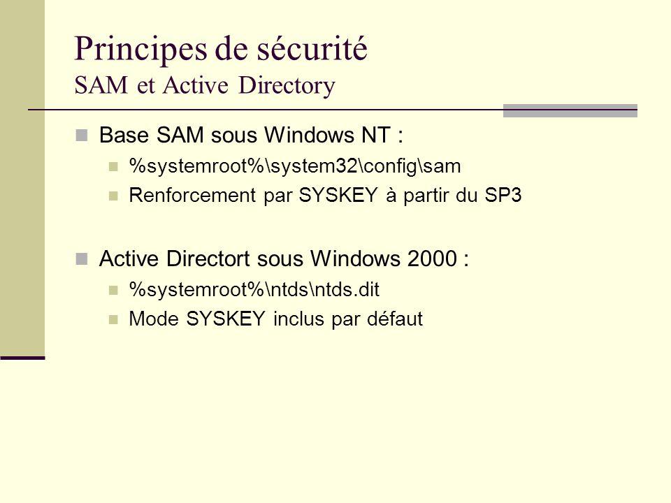 Principes de sécurité SAM et Active Directory Base SAM sous Windows NT : %systemroot%\system32\config\sam Renforcement par SYSKEY à partir du SP3 Acti