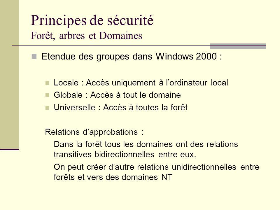 Principes de sécurité Forêt, arbres et Domaines Etendue des groupes dans Windows 2000 : Locale : Accès uniquement à lordinateur local Globale : Accès