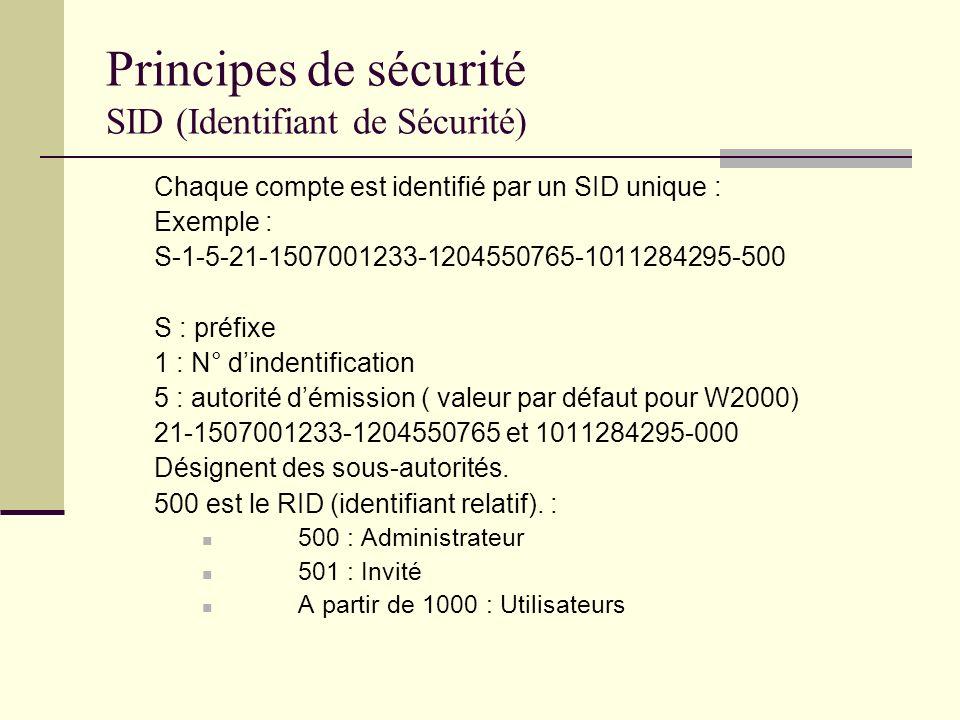 Principes de sécurité SID (Identifiant de Sécurité) Chaque compte est identifié par un SID unique : Exemple : S-1-5-21-1507001233-1204550765-101128429