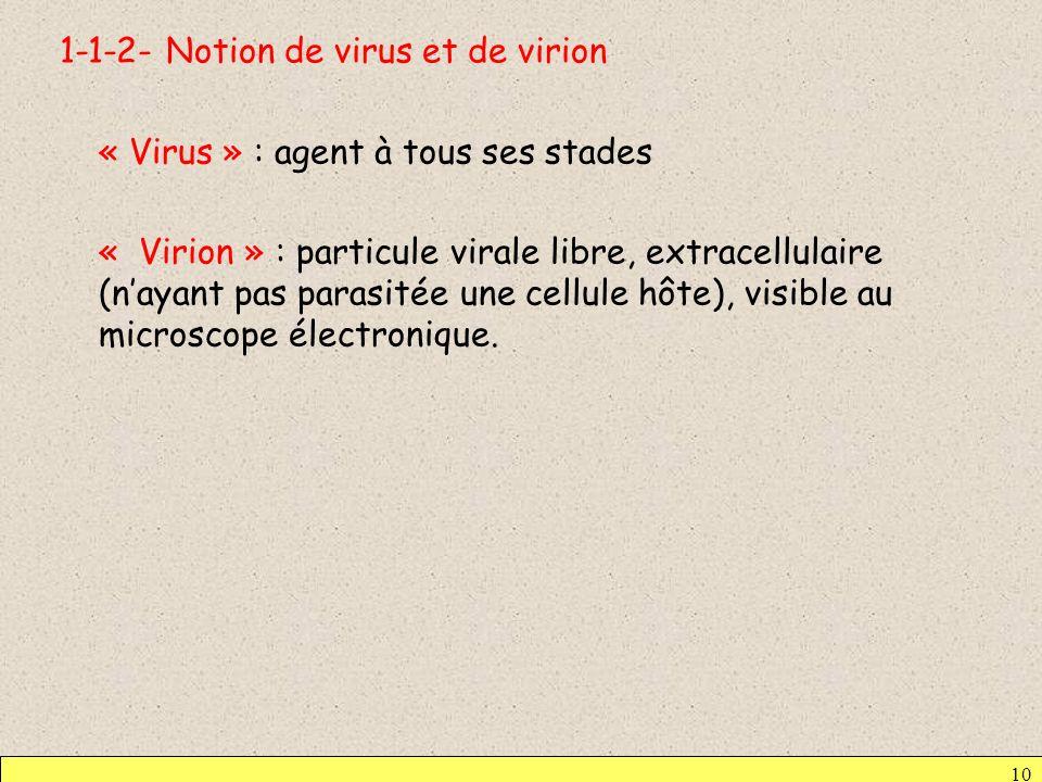 1-1-2- Notion de virus et de virion « Virus » : agent à tous ses stades « Virion » : particule virale libre, extracellulaire (nayant pas parasitée une