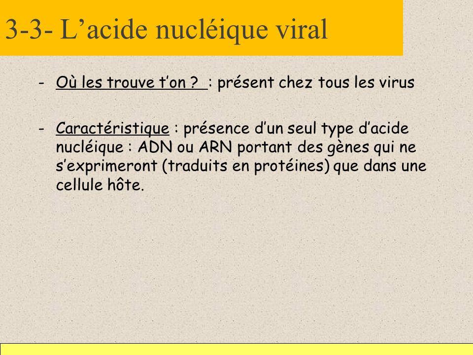 3-3- Lacide nucléique viral -Où les trouve ton ? : présent chez tous les virus -Caractéristique : présence dun seul type dacide nucléique : ADN ou ARN