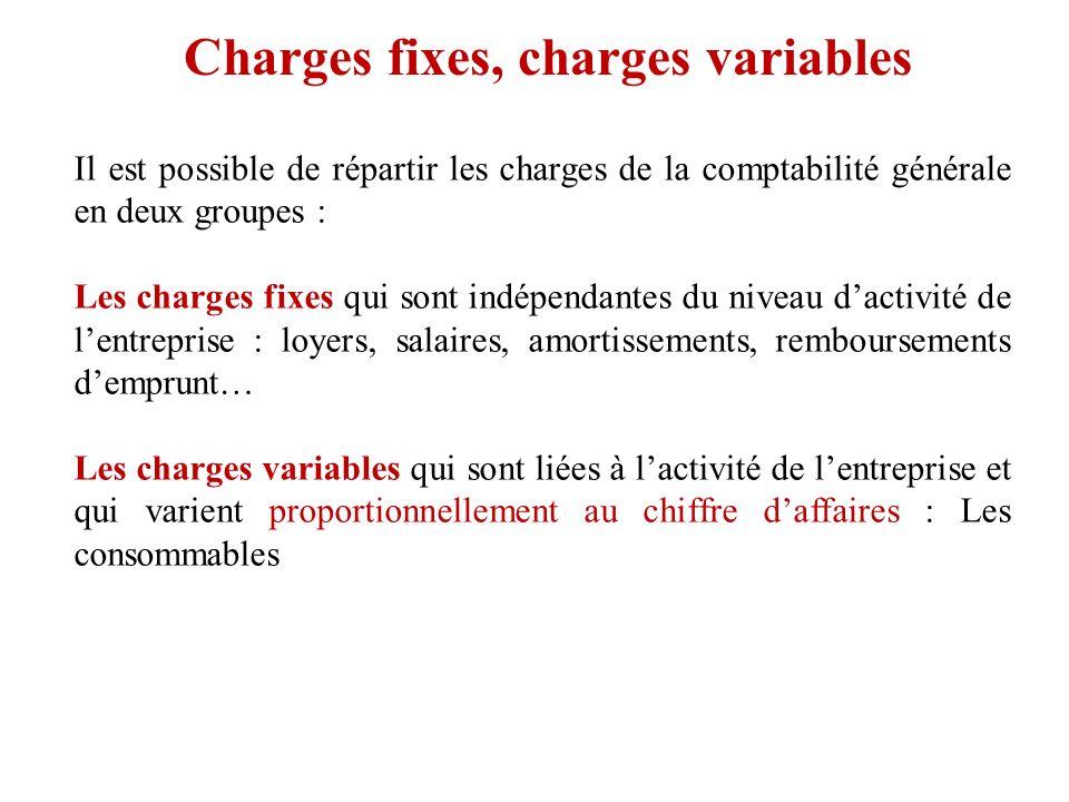 Charges fixes, charges variables Il est possible de répartir les charges de la comptabilité générale en deux groupes : Les charges fixes qui sont indé