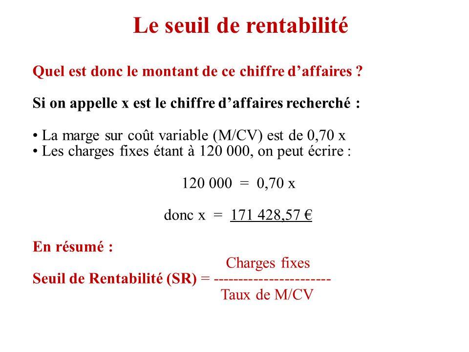 Le seuil de rentabilité Quel est donc le montant de ce chiffre daffaires ? Si on appelle x est le chiffre daffaires recherché : La marge sur coût vari