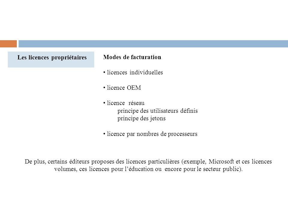Modes de facturation licences individuelles licence OEM licence réseau principe des utilisateurs définis principe des jetons licence par nombres de pr