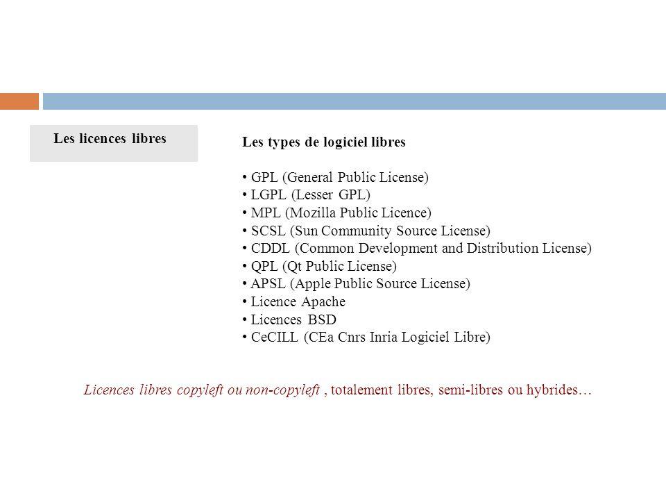 Les types de logiciel libres GPL (General Public License) LGPL (Lesser GPL) MPL (Mozilla Public Licence) SCSL (Sun Community Source License) CDDL (Com