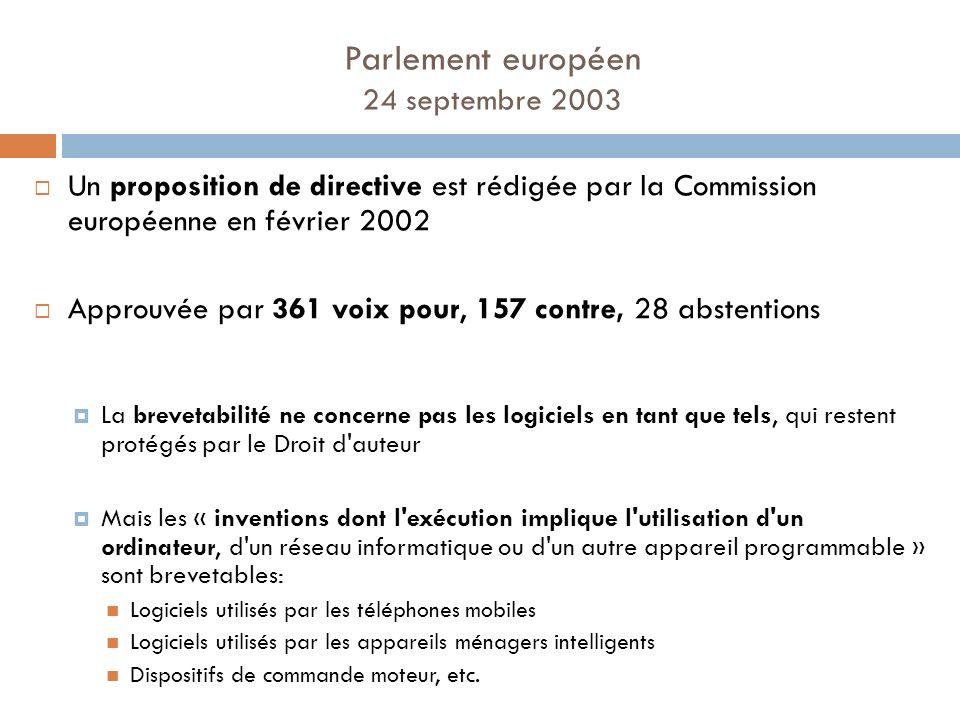 Parlement européen 24 septembre 2003 Un proposition de directive est rédigée par la Commission européenne en février 2002 Approuvée par 361 voix pour,