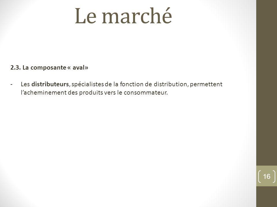 Le marché 16 2.3. La composante « aval» -Les distributeurs, spécialistes de la fonction de distribution, permettent lacheminement des produits vers le