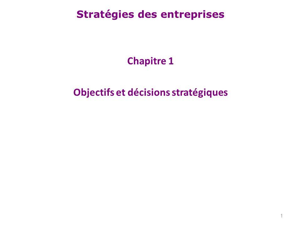 Stratégies des entreprises Un exemple de groupe stratégique : le secteur de lautomobile 12 ALFA ROMEO LANCIA ROVER (3) PEUGEOT RENAULT (1) FORD TOYOTA PORSCHE JAGUAR (4) BMW AUDI (2) VOLVO MERCEDES (1): Pas trop cher, qualité et sécurité (2): Plutôt cher, qualité et sécurité (3): Pas trop cher, plaisir (4): Plutôt cher, plaisir