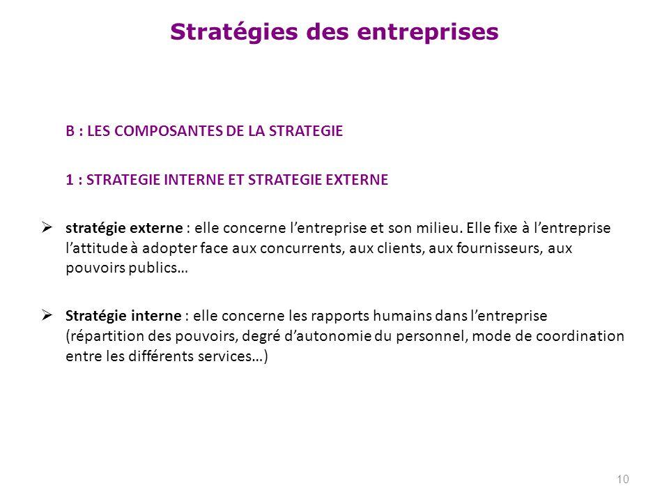 Stratégies des entreprises B : LES COMPOSANTES DE LA STRATEGIE 1 : STRATEGIE INTERNE ET STRATEGIE EXTERNE stratégie externe : elle concerne lentrepris