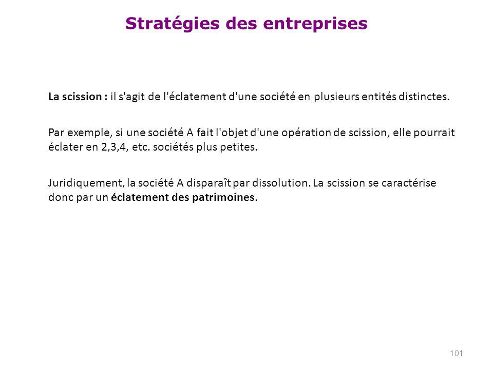 Stratégies des entreprises La scission : il s'agit de l'éclatement d'une société en plusieurs entités distinctes. Par exemple, si une société A fait l