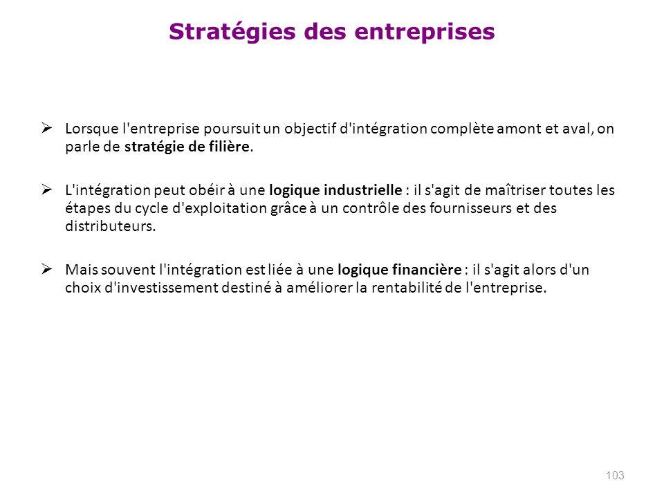 Stratégies des entreprises Lorsque l'entreprise poursuit un objectif d'intégration complète amont et aval, on parle de stratégie de filière. L'intégra