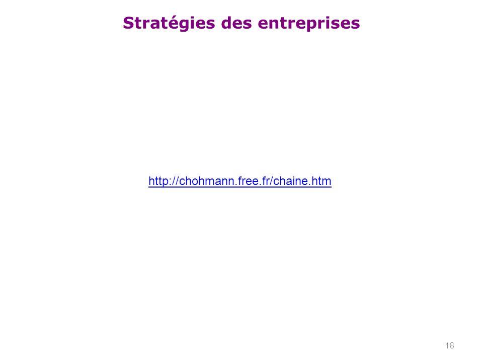 Stratégies des entreprises 18 http://chohmann.free.fr/chaine.htm
